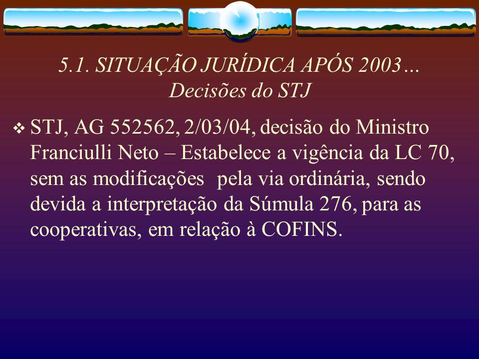 5.1. SITUAÇÃO JURÍDICA APÓS 2003… Decisões do STJ
