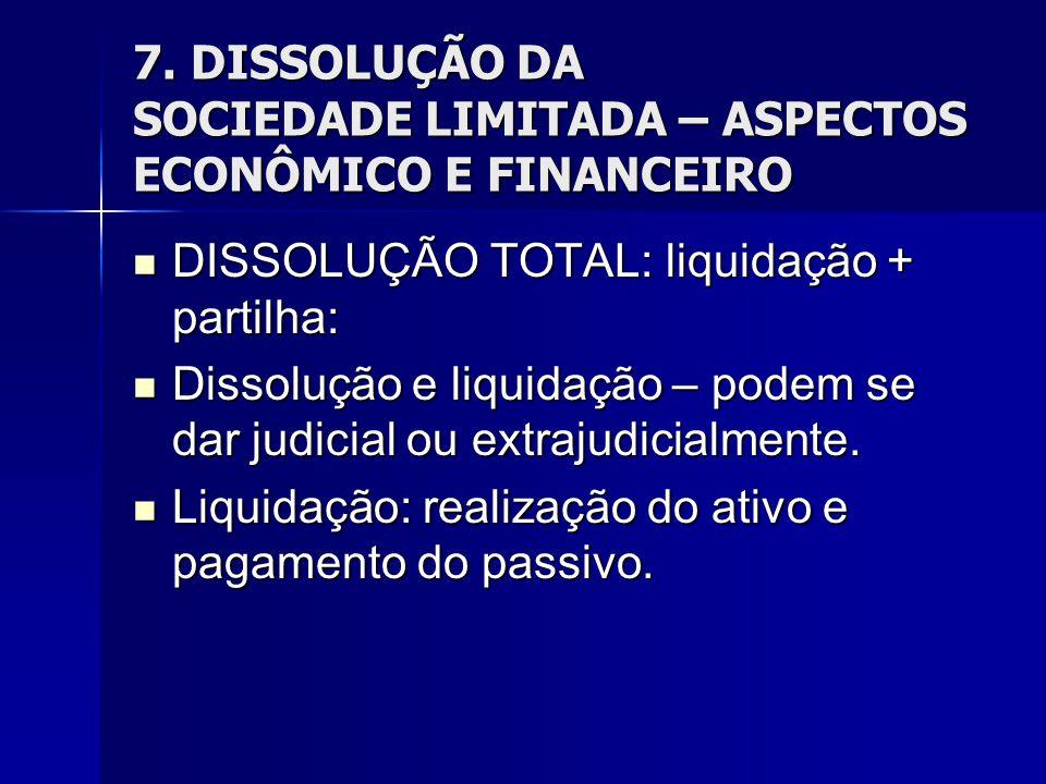 7. DISSOLUÇÃO DA SOCIEDADE LIMITADA – ASPECTOS ECONÔMICO E FINANCEIRO