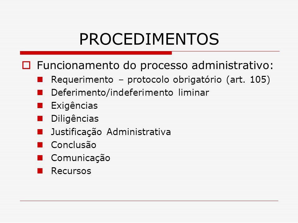PROCEDIMENTOS Funcionamento do processo administrativo: