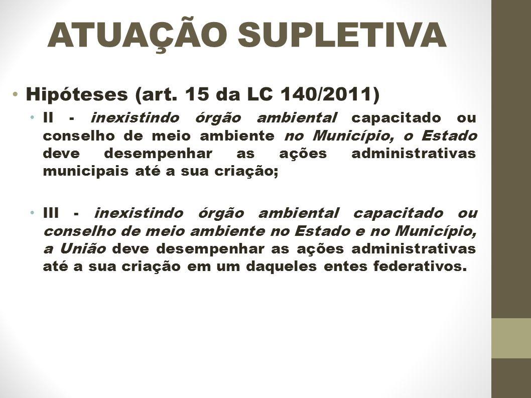ATUAÇÃO SUPLETIVA Hipóteses (art. 15 da LC 140/2011)