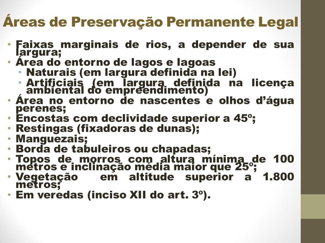 Áreas de Preservação Permanente Legal