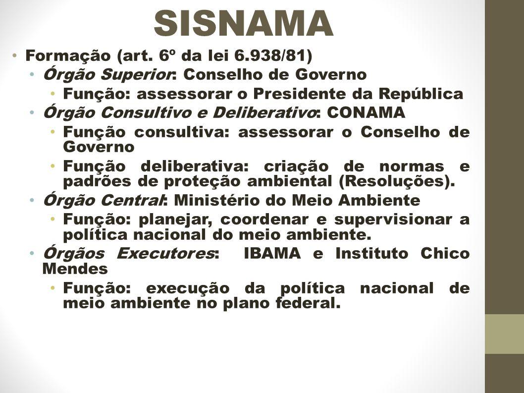 SISNAMA Formação (art. 6º da lei 6.938/81)