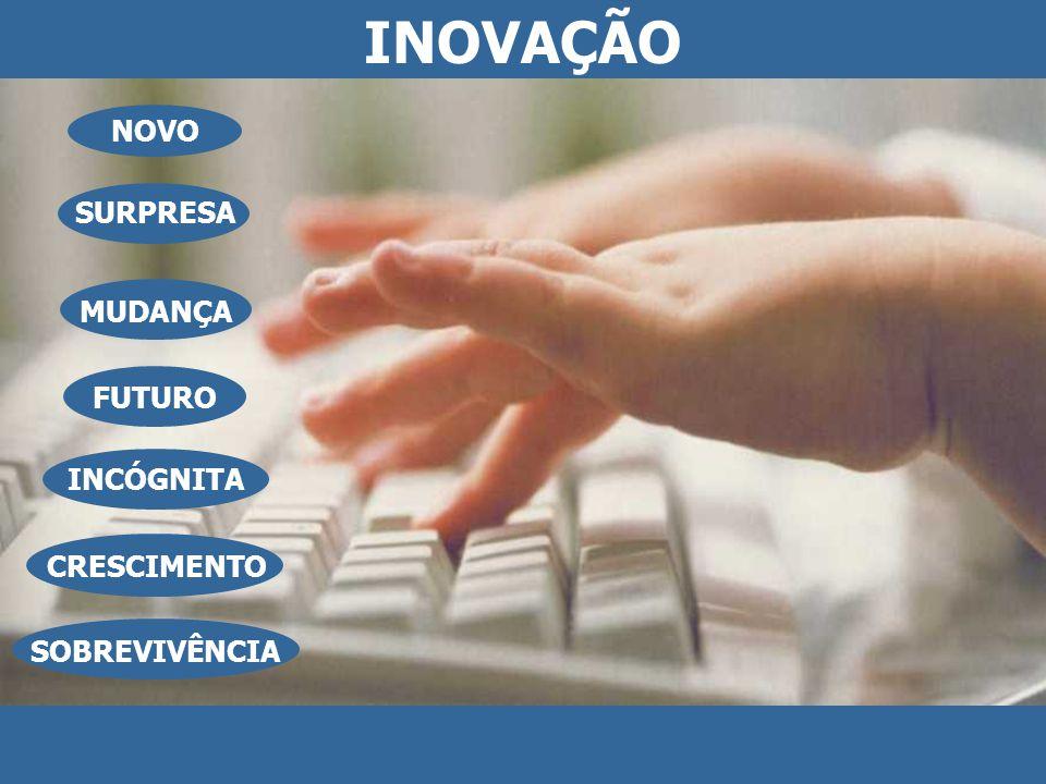 INOVAÇÃO NOVO SURPRESA MUDANÇA FUTURO INCÓGNITA CRESCIMENTO