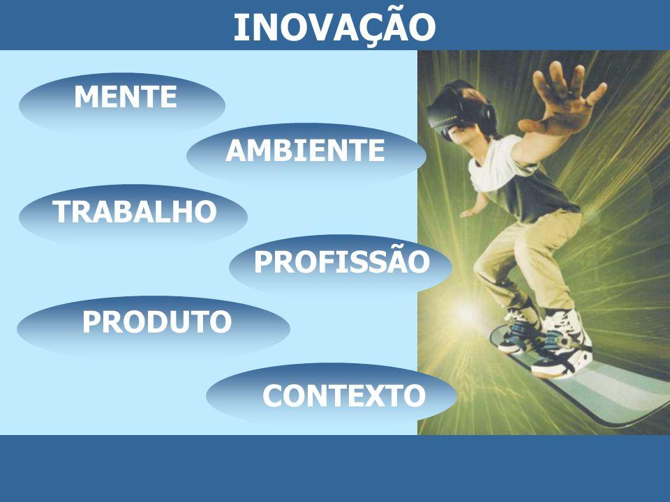 INOVAÇÃO MENTE AMBIENTE TRABALHO PROFISSÃO PRODUTO CONTEXTO