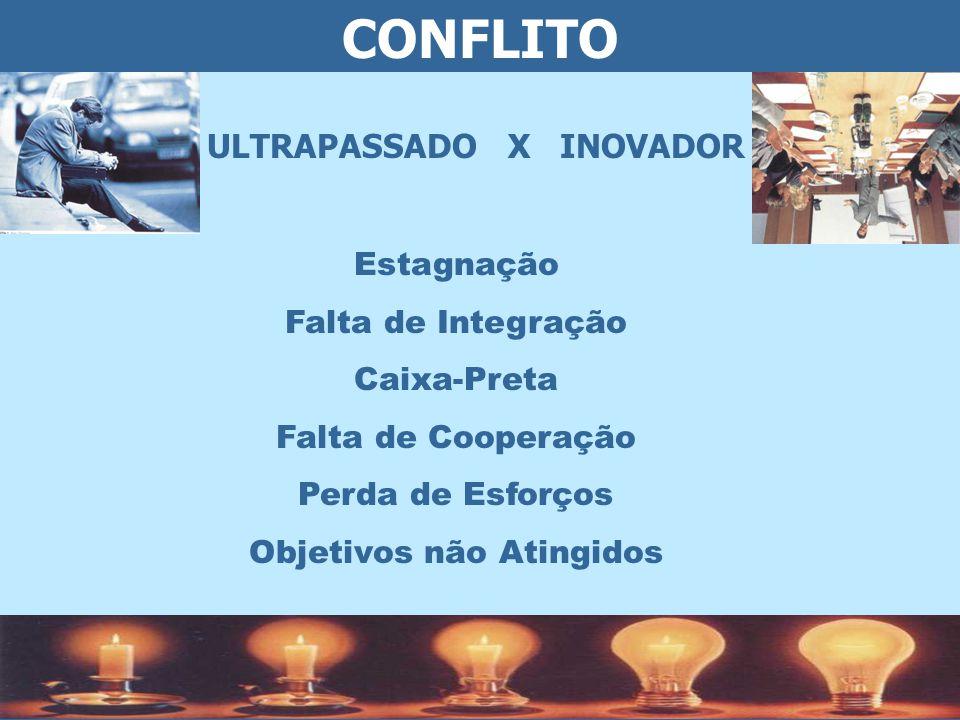 ULTRAPASSADO X INOVADOR