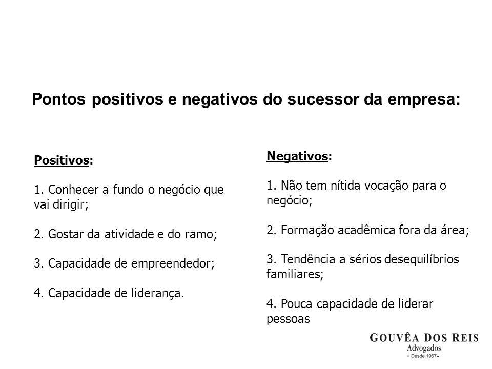 Pontos positivos e negativos do sucessor da empresa: