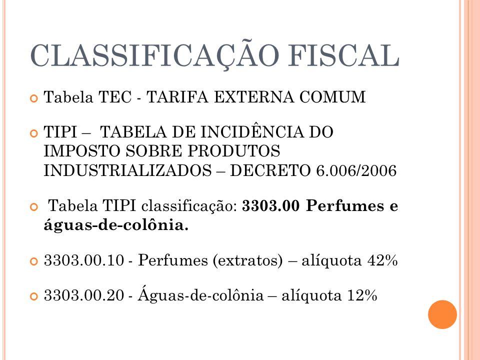 CLASSIFICAÇÃO FISCAL Tabela TEC - TARIFA EXTERNA COMUM