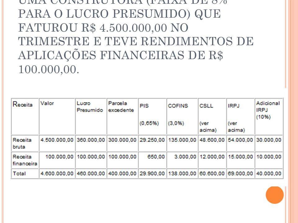 PARA MAIOR CLAREZA, VAMOS SUPOR UMA CONSTRUTORA (FAIXA DE 8% PARA O LUCRO PRESUMIDO) QUE FATUROU R$ 4.500.000,00 NO TRIMESTRE E TEVE RENDIMENTOS DE APLICAÇÕES FINANCEIRAS DE R$ 100.000,00.