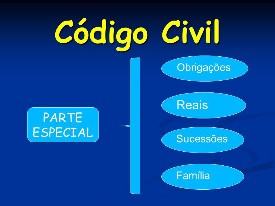 Código Civil Obrigações Reais PARTE ESPECIAL Sucessões Família