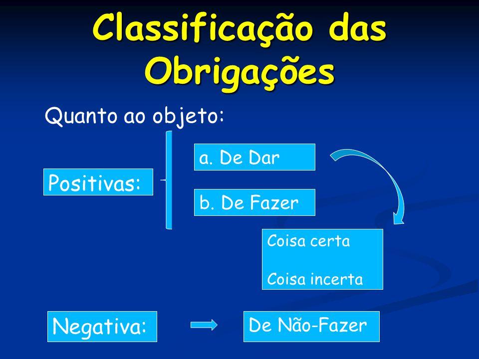Classificação das Obrigações