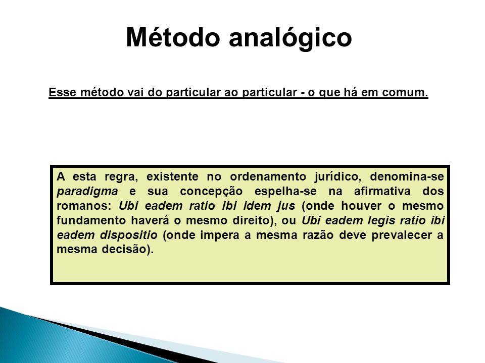 Método analógico Esse método vai do particular ao particular - o que há em comum.