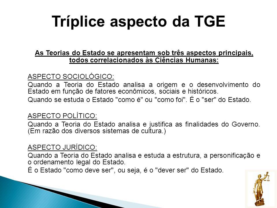 Tríplice aspecto da TGE