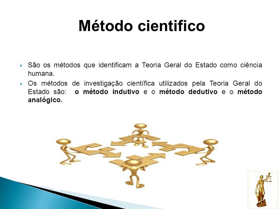 Método cientifico São os métodos que identificam a Teoria Geral do Estado como ciência humana.