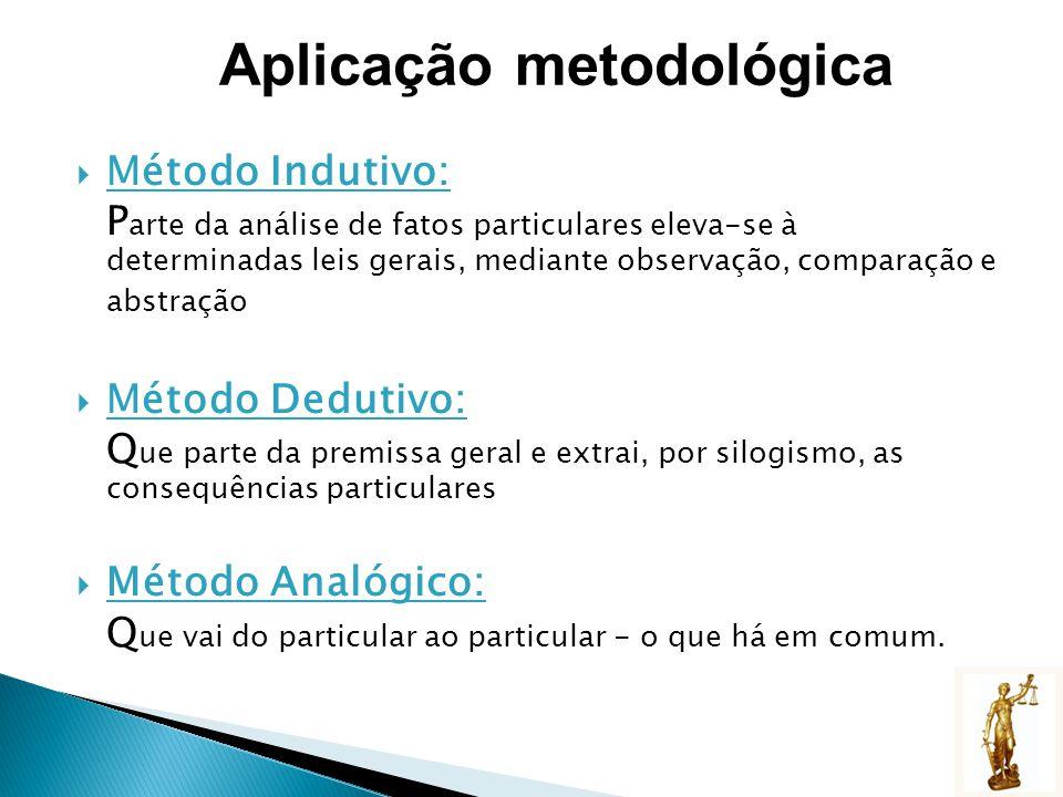 Aplicação metodológica