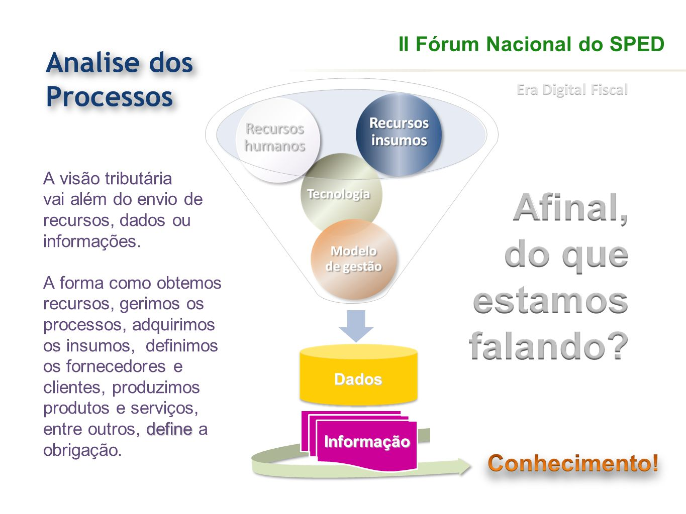 Analise dos Processos II Fórum Nacional do SPED