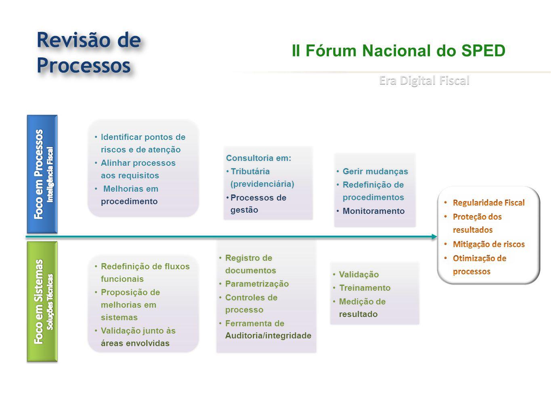Revisão de Processos II Fórum Nacional do SPED