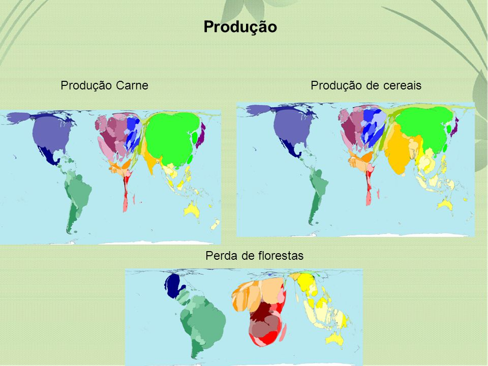 Produção Produção Carne Produção de cereais Perda de florestas