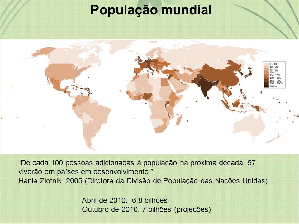 População mundial De cada 100 pessoas adicionadas à população na próxima década, 97 viverão em países em desenvolvimento.