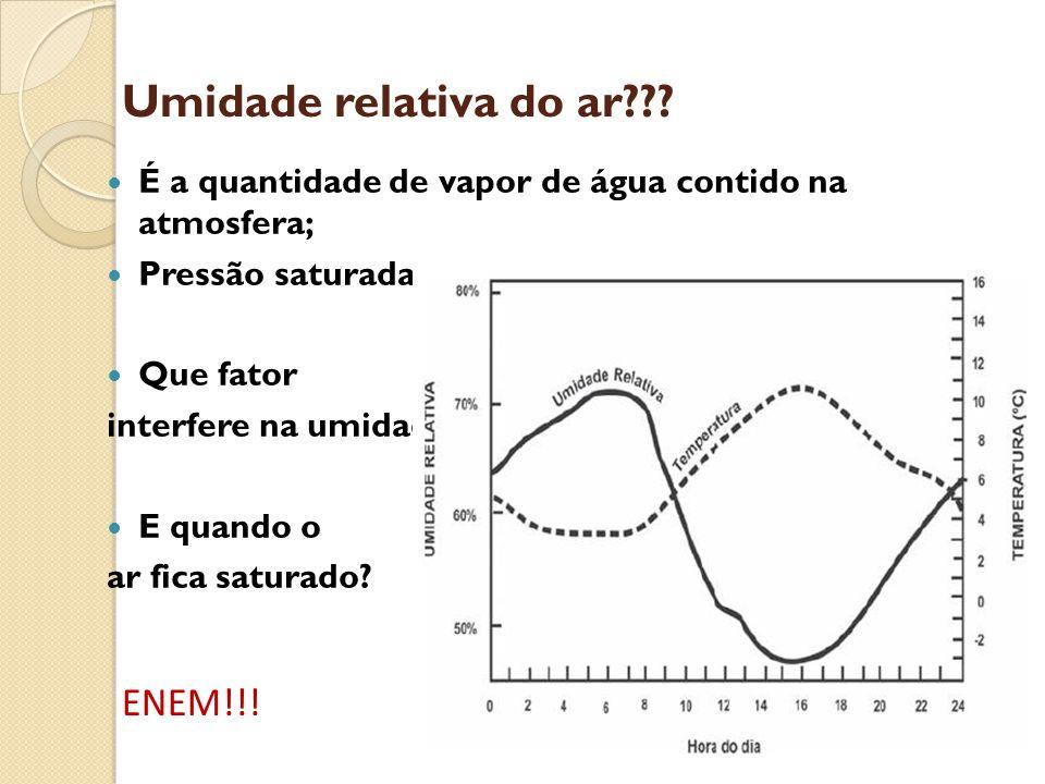 Umidade relativa do ar ENEM!!!