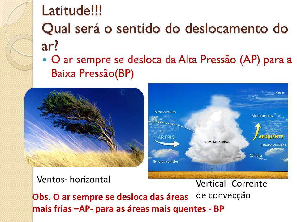 Latitude!!! Qual será o sentido do deslocamento do ar