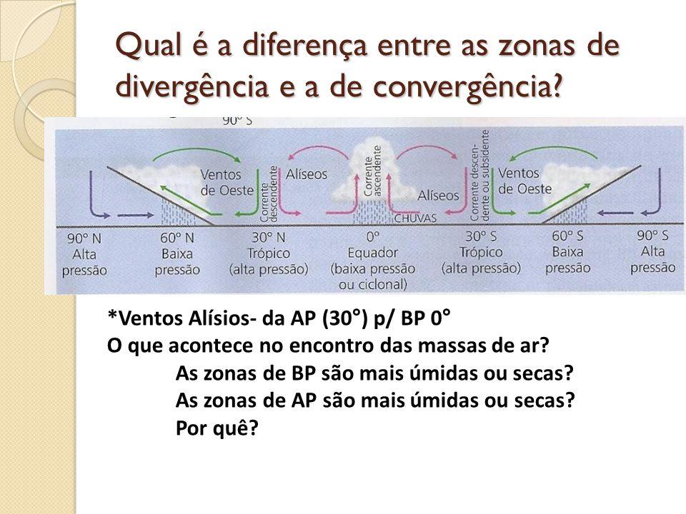 Qual é a diferença entre as zonas de divergência e a de convergência