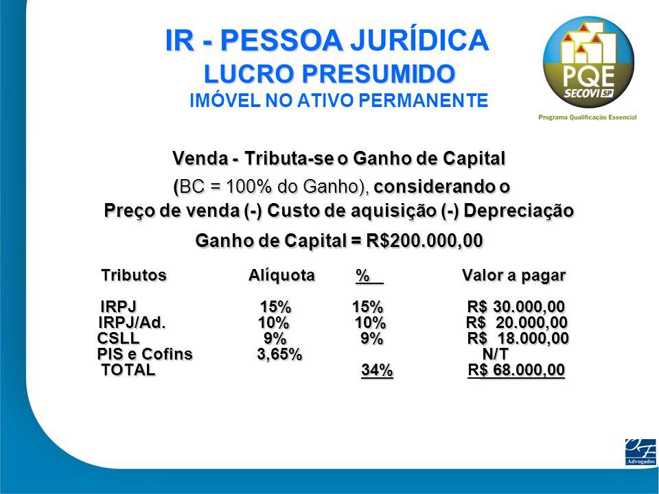 IR - PESSOA JURÍDICA LUCRO PRESUMIDO