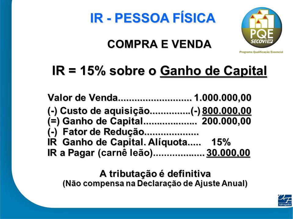 IR = 15% sobre o Ganho de Capital