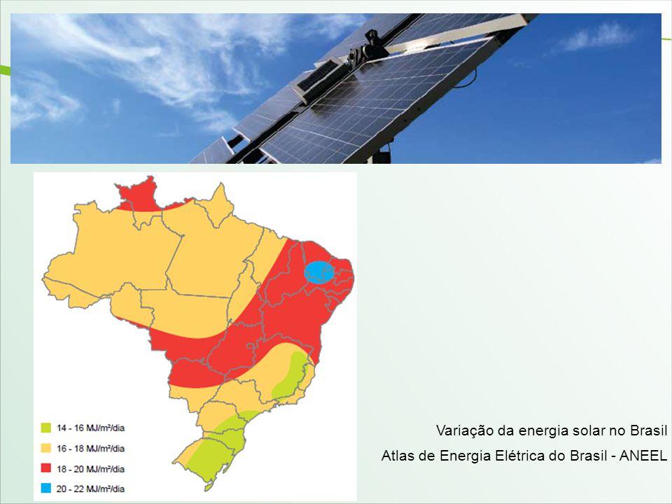 Variação da energia solar no Brasil