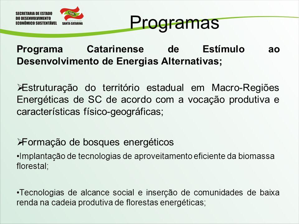 Programas Programa Catarinense de Estímulo ao Desenvolvimento de Energias Alternativas;