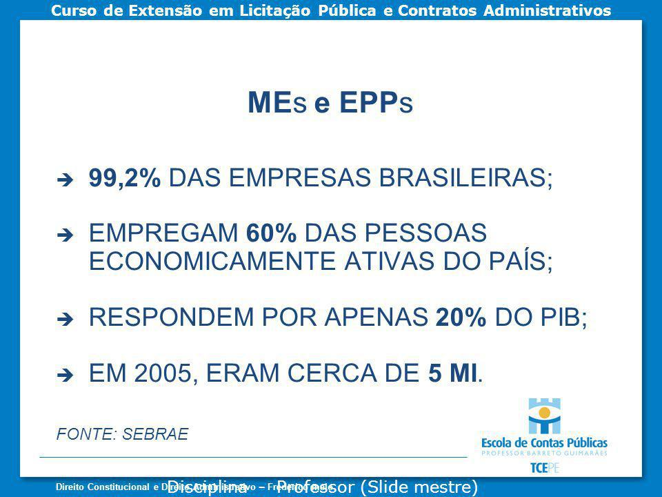 MEs e EPPs 99,2% DAS EMPRESAS BRASILEIRAS;