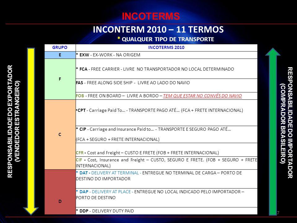INCOTERMS INCONTERM 2010 – 11 TERMOS * QUALQUER TIPO DE TRANSPORTE