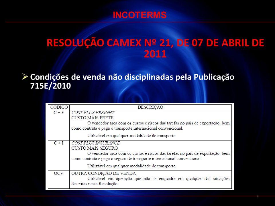RESOLUÇÃO CAMEX Nº 21, DE 07 DE ABRIL DE 2011
