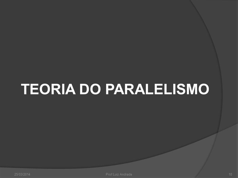 TEORIA DO PARALELISMO 25/03/2014 Prof Luiz Andrade