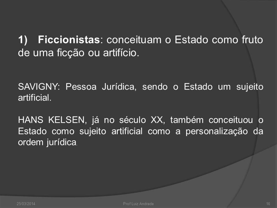 1) Ficcionistas: conceituam o Estado como fruto de uma ficção ou artifício. SAVIGNY: Pessoa Jurídica, sendo o Estado um sujeito artificial.