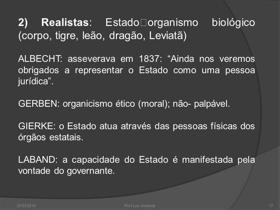 2) Realistas: Estadoorganismo biológico (corpo, tigre, leão, dragão, Leviatã)