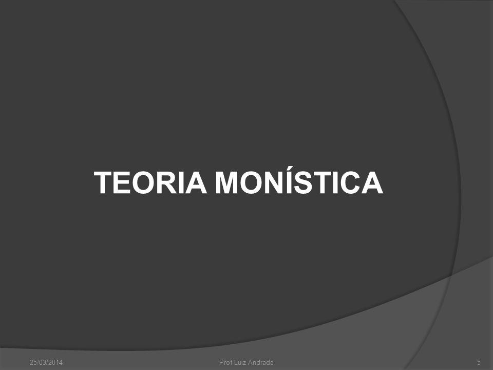 TEORIA MONÍSTICA 25/03/2014 Prof Luiz Andrade
