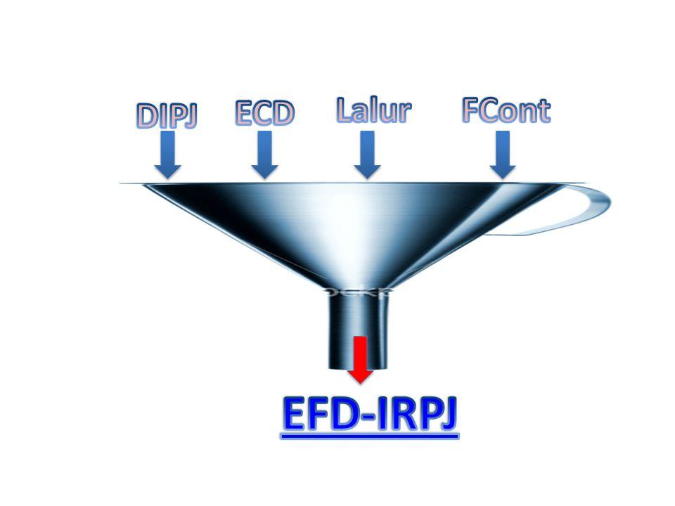 DIPJ ECD Lalur FCont EFD-IRPJ