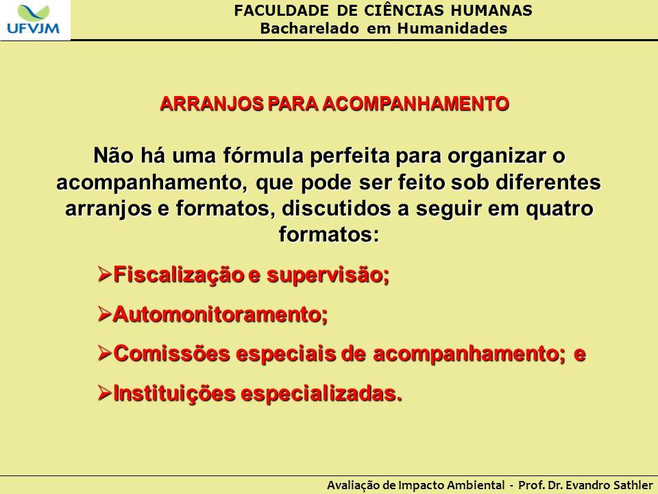 Fiscalização e supervisão; Automonitoramento;