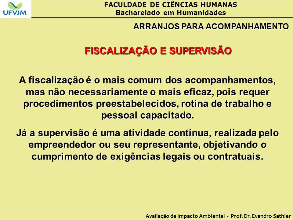 FISCALIZAÇÃO E SUPERVISÃO