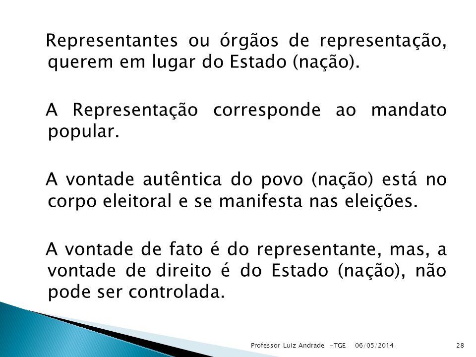 A Representação corresponde ao mandato popular.