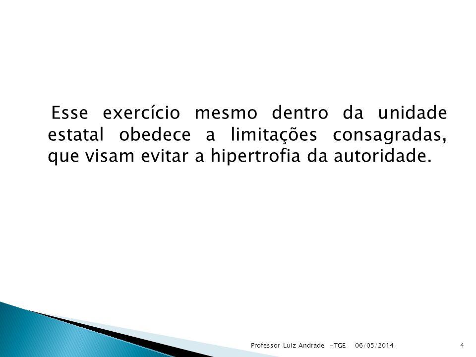 Esse exercício mesmo dentro da unidade estatal obedece a limitações consagradas, que visam evitar a hipertrofia da autoridade.