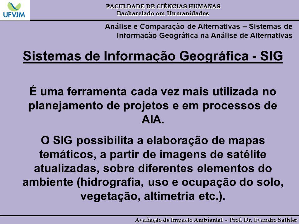 Sistemas de Informação Geográfica - SIG