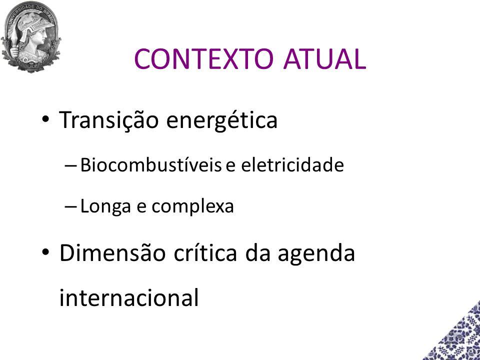 CONTEXTO ATUAL Transição energética