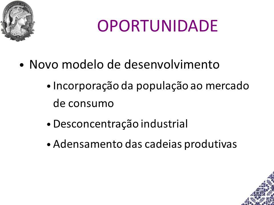 OPORTUNIDADE Novo modelo de desenvolvimento