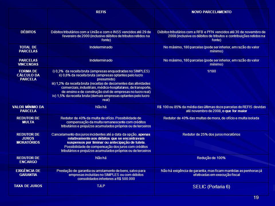 SELIC (Portaria 6) REFIS NOVO PARCELAMENTO DÉBITOS
