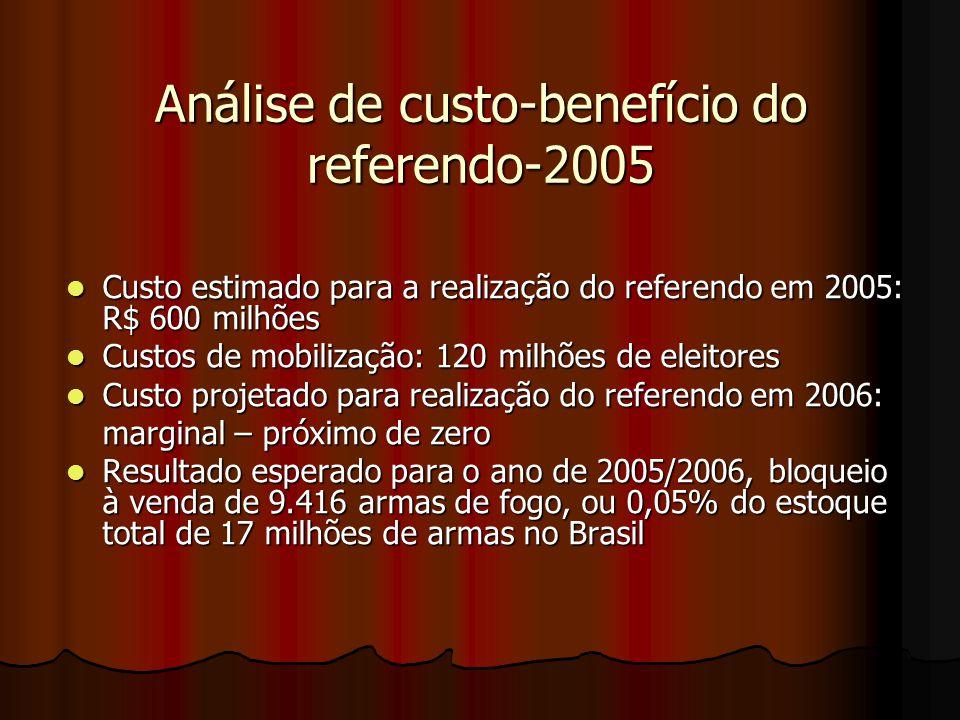 Análise de custo-benefício do referendo-2005