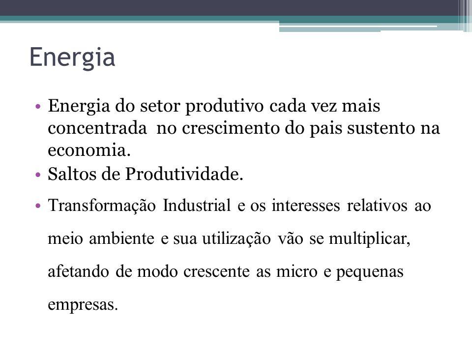 Energia Energia do setor produtivo cada vez mais concentrada no crescimento do pais sustento na economia.