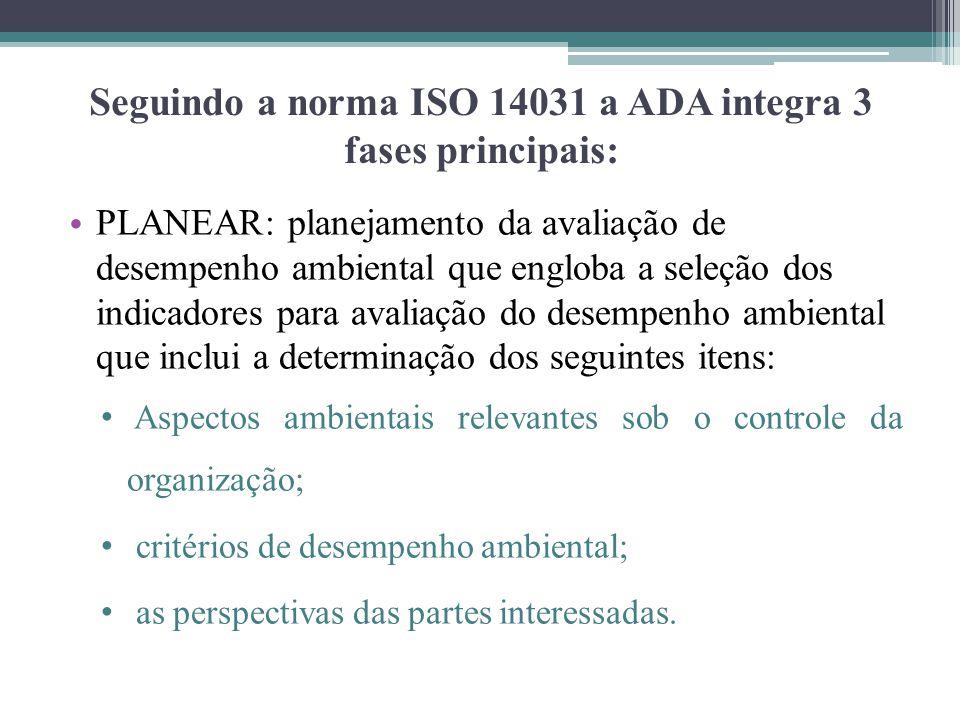 Seguindo a norma ISO 14031 a ADA integra 3 fases principais: