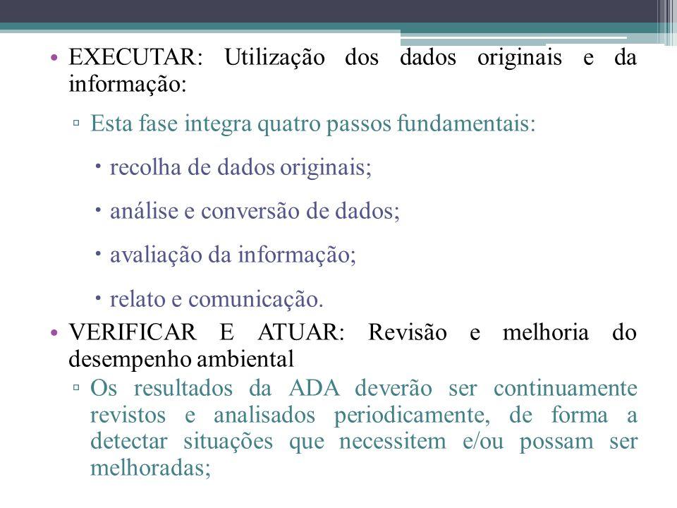 EXECUTAR: Utilização dos dados originais e da informação: