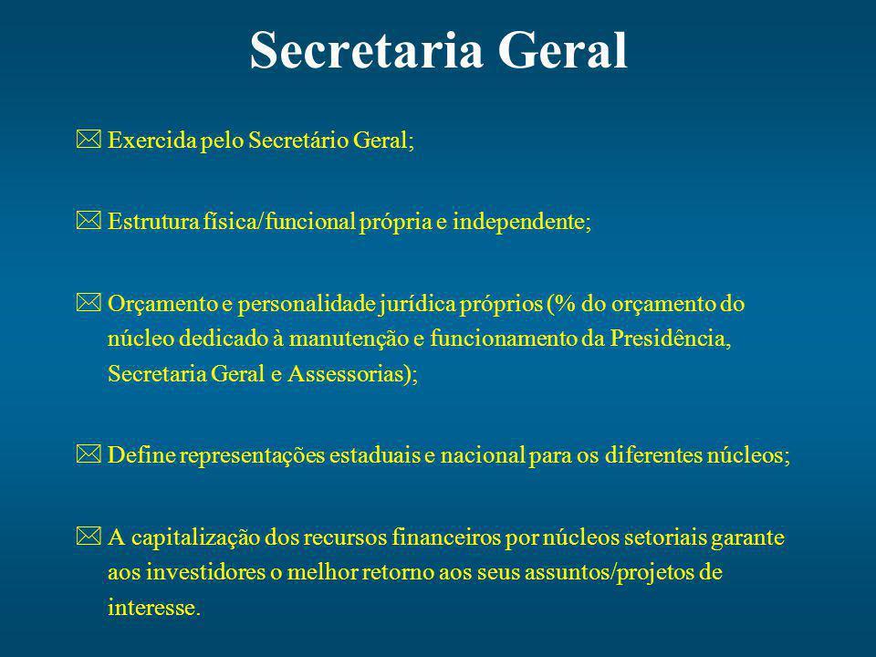 Secretaria Geral Exercida pelo Secretário Geral;